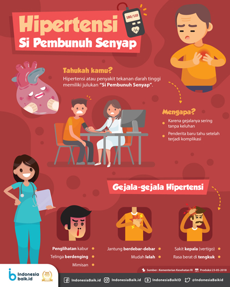 infografis hipertensi